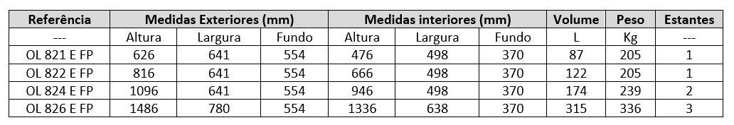Medidas dos Cofres Burg Monobloco – Série OfficeLine