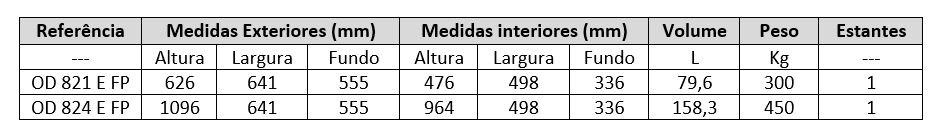Medidas do Cofre Burg Monobloco - Série OfficeDoku