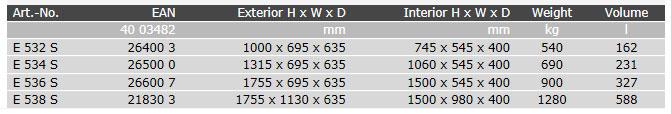 Medidas do Cofres de Alta Segurança BURG WACHTER Série ROYAL